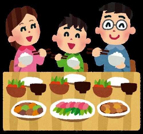 家族の食卓のイラスト