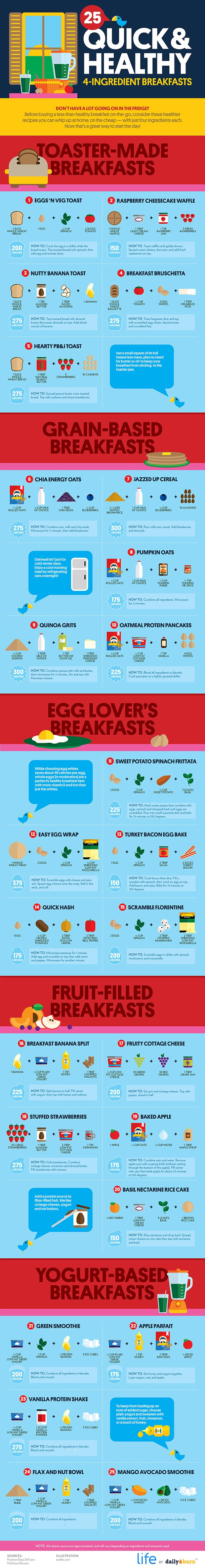 25 Quick and Healthy 4-Ingredient Breakfast Recipes #infographic