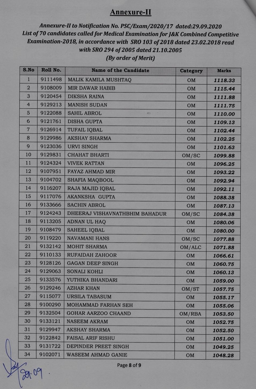 Jkpsc kas results 2018