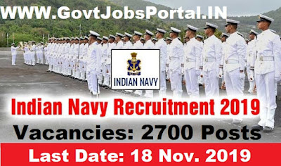 Indian Navy Sailors (AA & SSR) Recruitment 2020