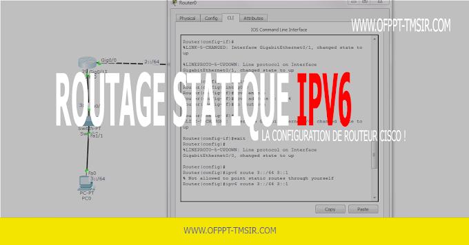 Configuration Routage Statique IPV6 de Routeur CISCO
