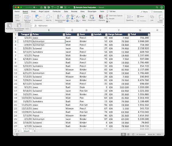 5 Menit Belajar Pivot Table Excel