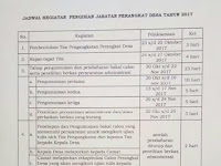 Pendaftaran Perangkat Desa Tuban Tahun 2017
