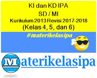 Daftar KI dan KD IPA SD/MI Kurikulum 2013 Revisi 2017-2018 Kelas 4, 5, dan 6