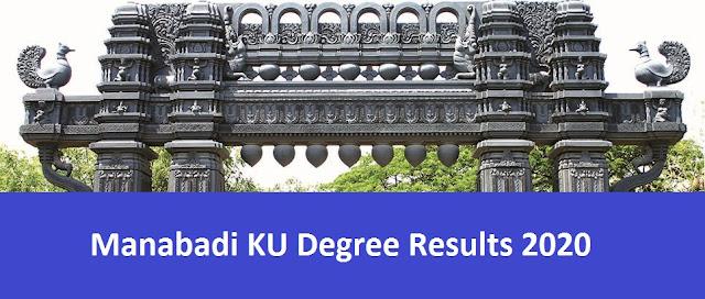 Manabadi KU Results 2020