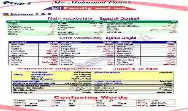 مذكرة اللغة الانجليزية الصف الاول الاعدادى الترم الاول 2021  من اعداد مستر محمد فوزي