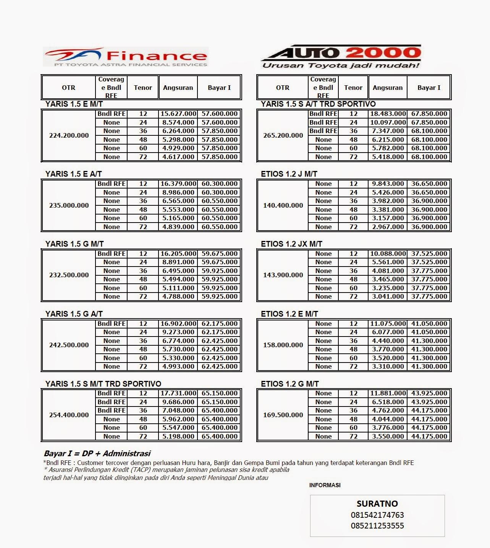 Paket Kredit Mobil  Murah Toyota etios Valco 2015 baru Termurah Buktikan!!!