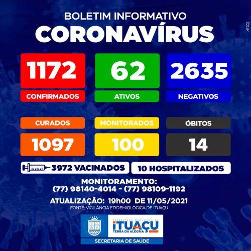 Ituaçu na Chapada Diamantina registra 14° óbito por Covid-19
