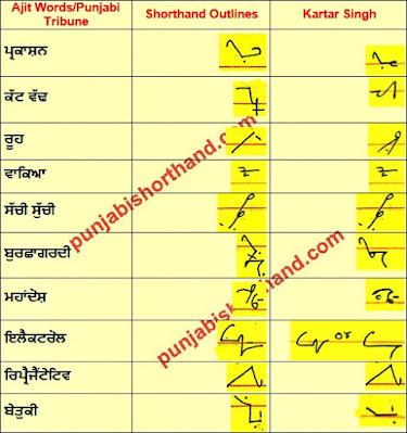 9-january-2021-ajit-tribune-shorthand-outlines