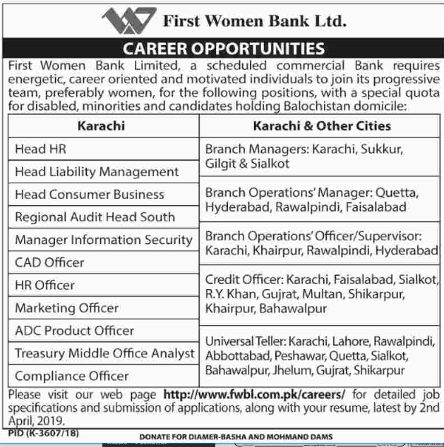 Advertisement for First Women Bank Limited Jobs