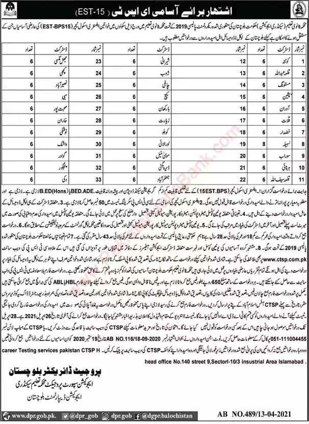 New Jobs in Pakistan Elementary School Teacher Jobs in Secondary Education Department Balochistan Jobs 2021 | Download Application Form