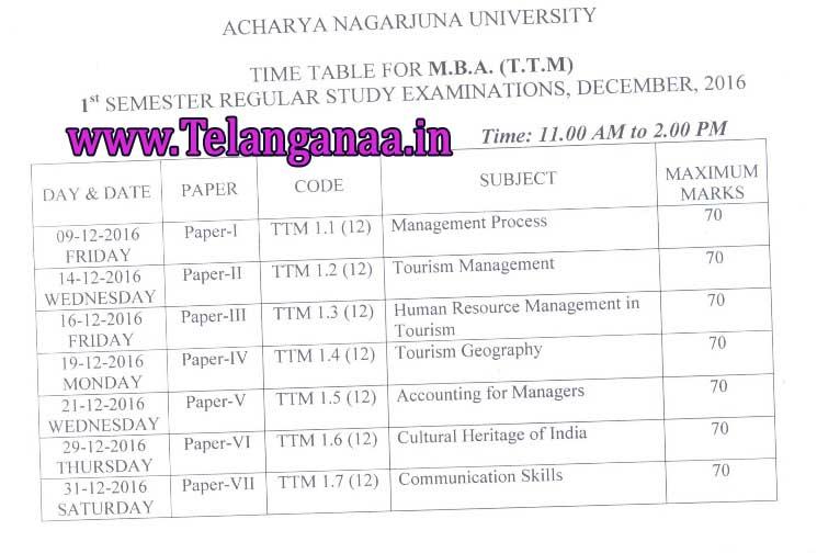 Acharya nagarjuna university anu mba mca 1st sem time for Rtu 5th sem time table