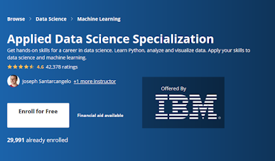 best Data Science certificate on coursera