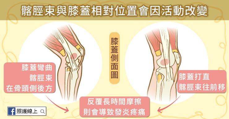 脛 筋肉 痛