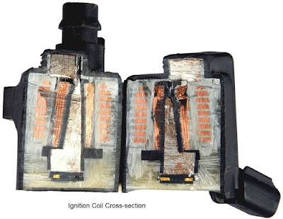 ignition coil cross section