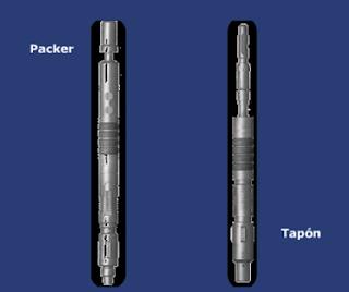 equipamiento de fractura hidraulica tapones packers