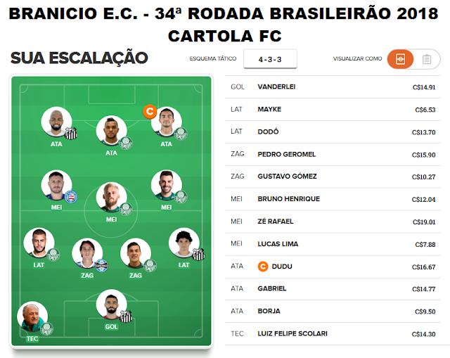 VEJA A ESCALAÇÃO DO MEU TIME BRANICIO E.C. NO CARTOLA FC PARA A 34ª RODADA DO BRASILEIRÃO 2018