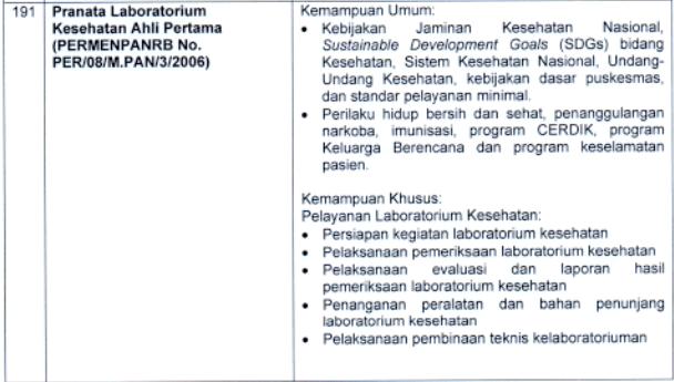 kisi-kisi materi skb Pranata Laboratorium Kesehatan Ahli Pertama formasi cpns pppk tahun 2021 tomatalikuang.com