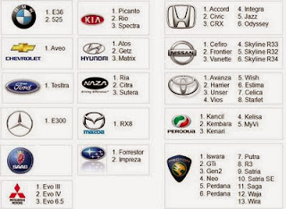 luxury car brands list with logo 10 Reasons Why People