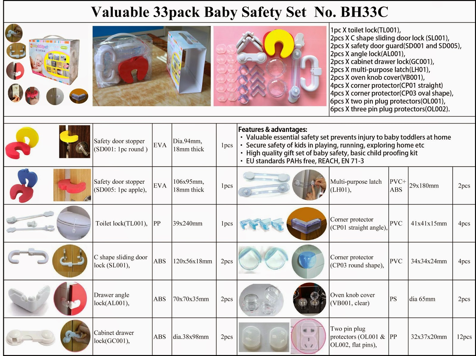 Baby Safety For Innovative Life