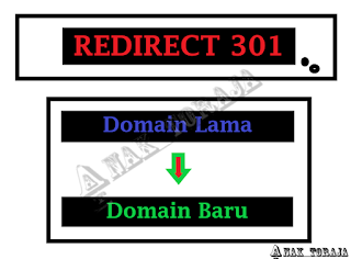 Cara Redirect 301 Domain TLD Lama ke Domain Baru di Blogger.com