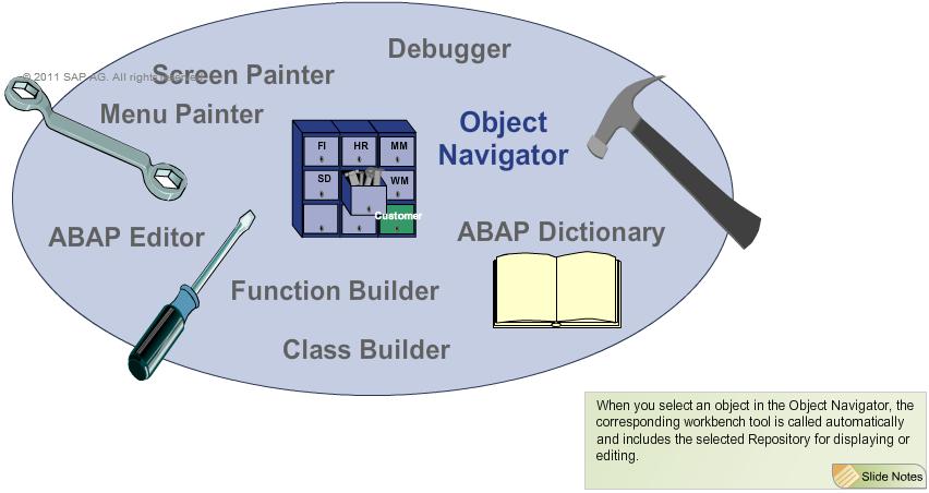SapSystemsOfReza TAW10  INTRODUCTION TO THE ABAP WORKBENCH