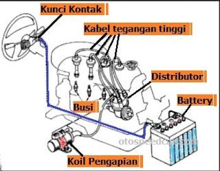 komponen pengapian konvensional