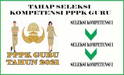 Alur dan Jadwal Seleksi Kompetensi PPPK Guru atau PPPK Jabatan Fungsional Guru