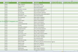 Daftar Nama Penerima Bantuan BSU Ganda