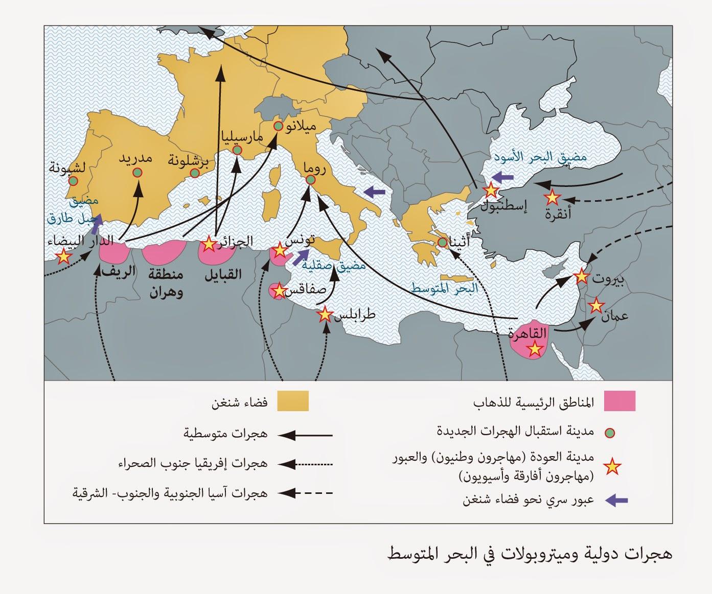 03 تفاوت النمو بين الشمال والجنوب المجال المتوسطي نموذجا