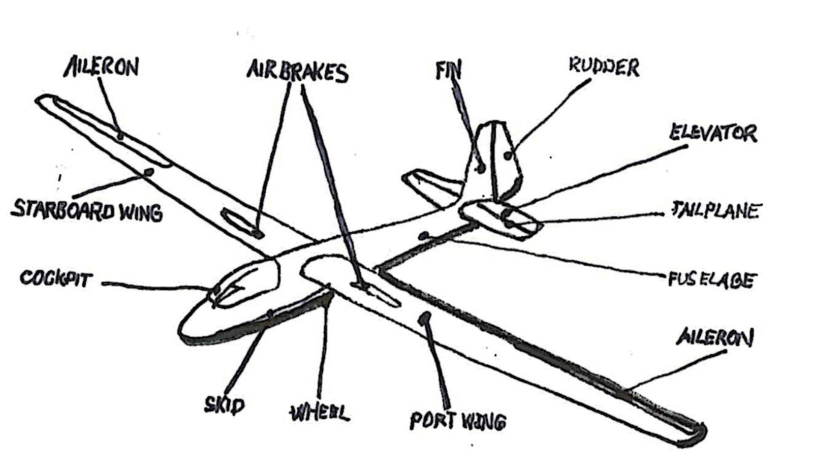 Paper Airplane Diagram Of Parts Car Stereo Installation With No Engine Free Image For