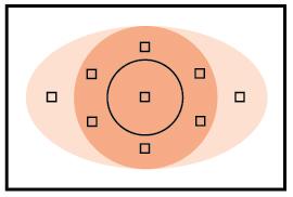 contoh Center weighted metering kamera analog