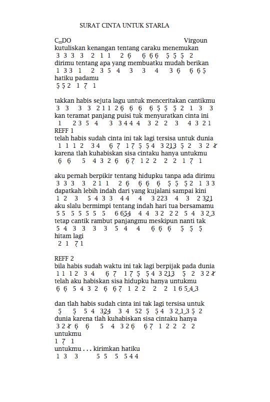 Not Angka Pianika Lagu Surat Cinta Untuk Starla yang BENAR