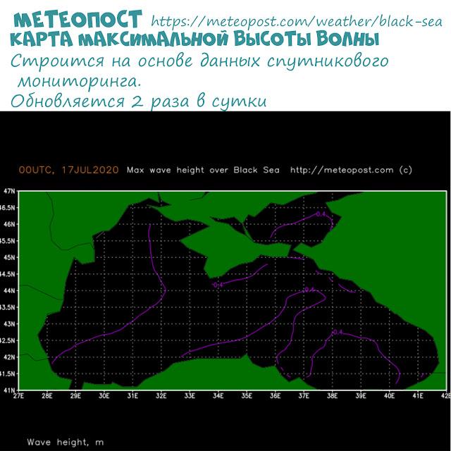 Высота волн Черного моря