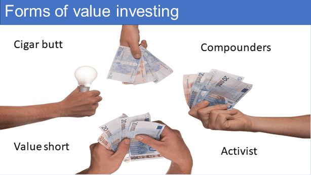 Forms of value investing
