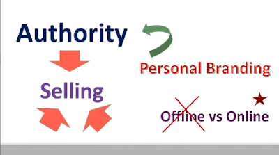 Inilah Cara Membangun Authority Untuk Kepercayaan Bisnis Online