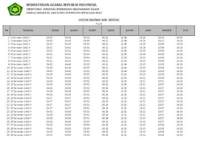 Jadwal Imsakiyah Ramadhan 1442 H Kabupaten Bintan, Provinsi Kepulauan Riau
