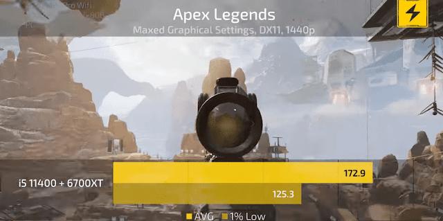 Apex Legend Benchmark
