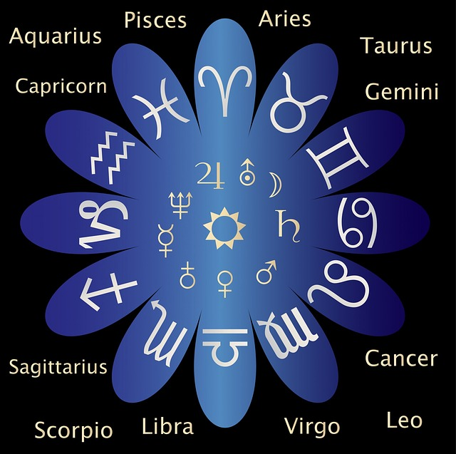 Horoscopos Blogs