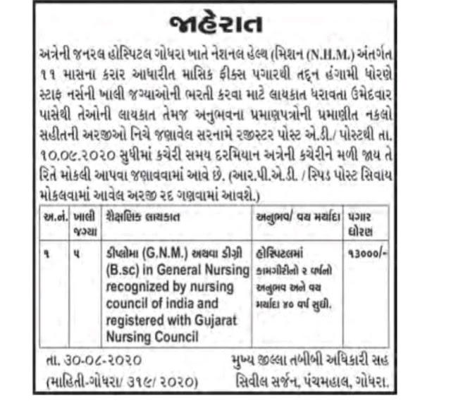 General Hospital Godhra Recruitment