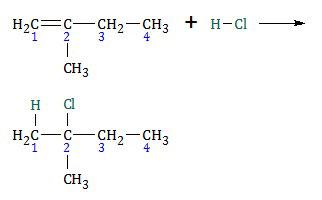 reaksi adisi 2-metil-1-butena + asam klorida menjadi 2-metil-2-kloro butana