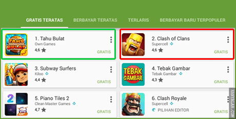 Download Gratis Game Tahu Bulat