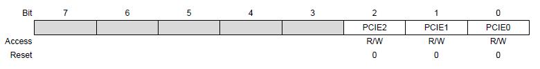 Структура регистра PCICR (ATmega328P)
