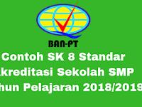 Contoh SK 8 Standar Akreditasi Sekolah SMP Tahun Pelajaran 2018/2019