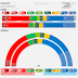 NORWAY <br/>Norstat poll | August 2017 (2)