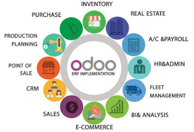 Learn more about Oddo's open source ERP system