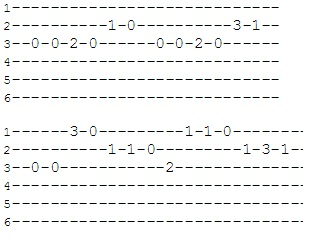 Easy Songs to Play: Happy birthday to you Guitar TAB beginners