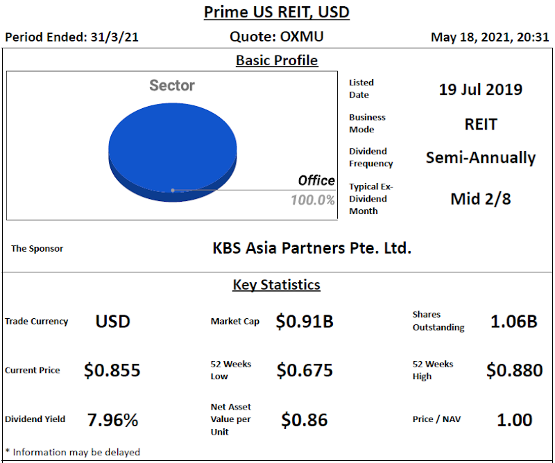 Prime US REIT Review @ 19 May 2021