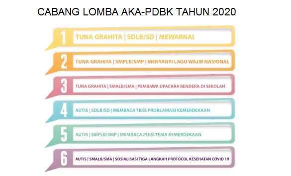 cabang lomba aka-pdbk tahun 2020 tomatalikuang.com