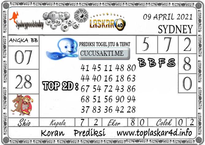 Prediksi Togel SYDNEY LASKAR4D 09 APRIL 2021